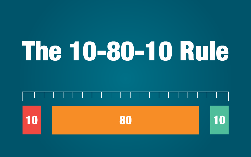 The 10-80-10 Rule